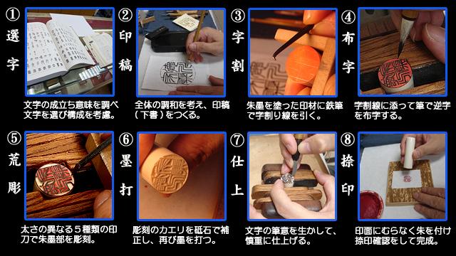手彫り印鑑製作工程